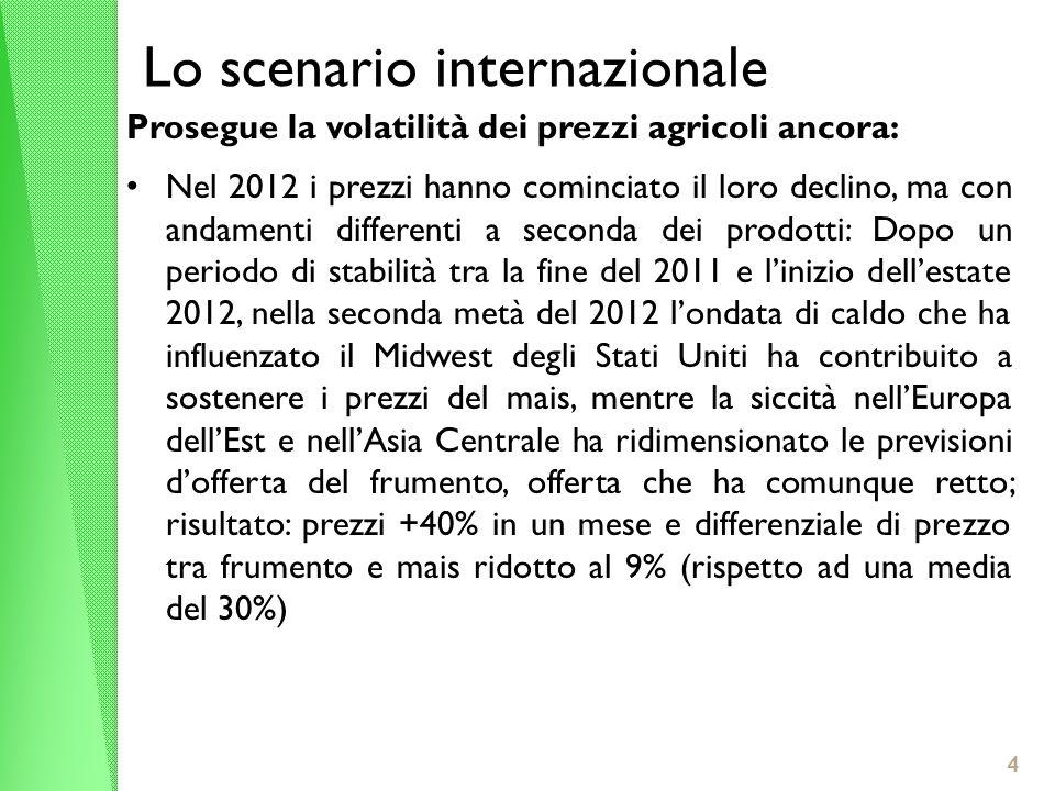 4 Lo scenario internazionale Prosegue la volatilità dei prezzi agricoli ancora: Nel 2012 i prezzi hanno cominciato il loro declino, ma con andamenti d