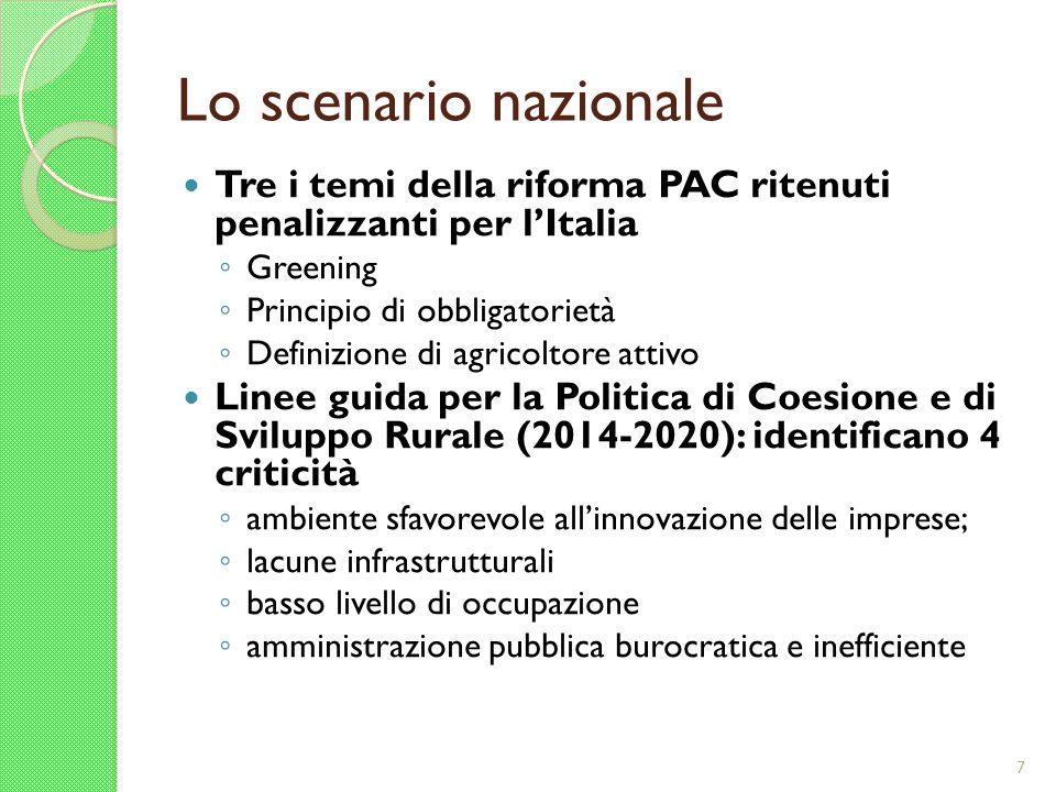 Lo scenario nazionale Tre i temi della riforma PAC ritenuti penalizzanti per lItalia Greening Principio di obbligatorietà Definizione di agricoltore a