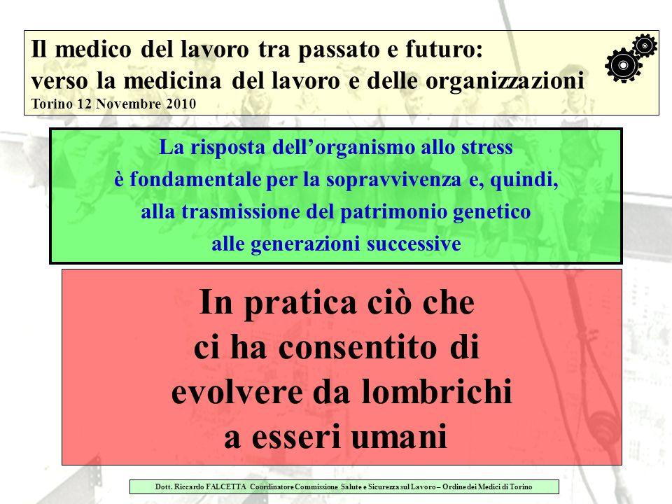 Il medico del lavoro tra passato e futuro: verso la medicina del lavoro e delle organizzazioni Torino 12 Novembre 2010 Dott.