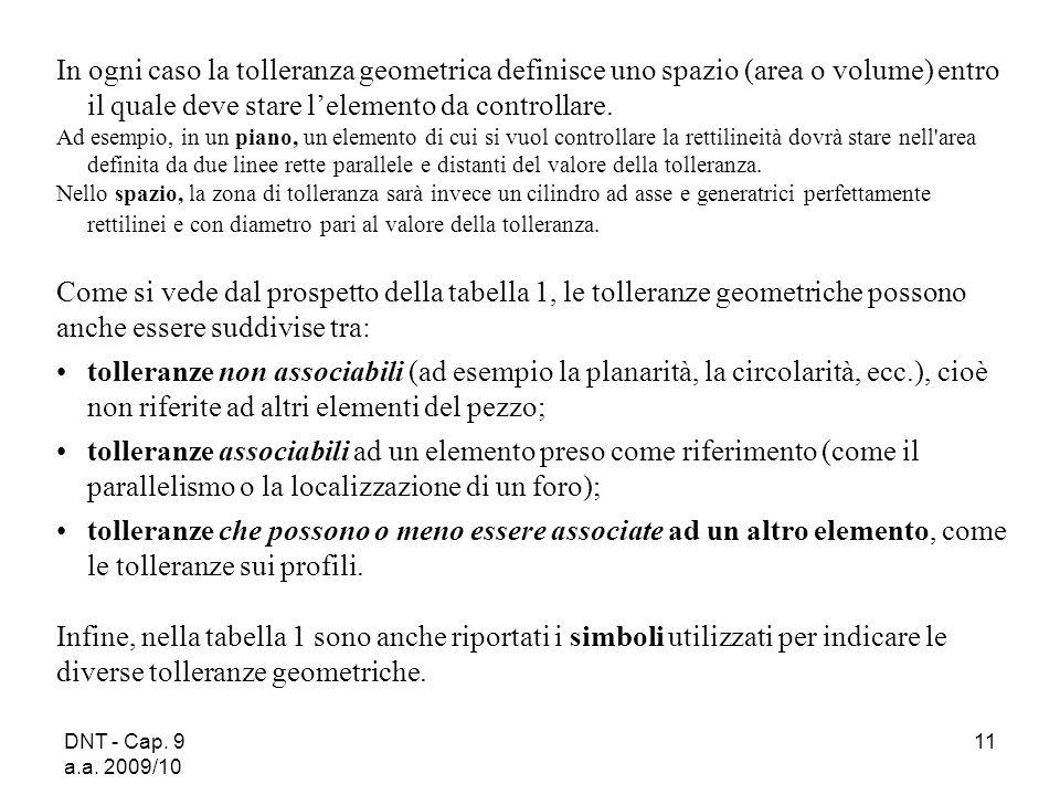 DNT - Cap. 9 a.a. 2009/10 11 In ogni caso la tolleranza geometrica definisce uno spazio (area o volume) entro il quale deve stare lelemento da control