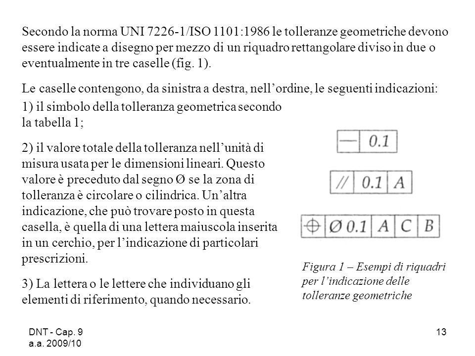 DNT - Cap. 9 a.a. 2009/10 13 Secondo la norma UNI 7226-1/ISO 1101:1986 le tolleranze geometriche devono essere indicate a disegno per mezzo di un riqu