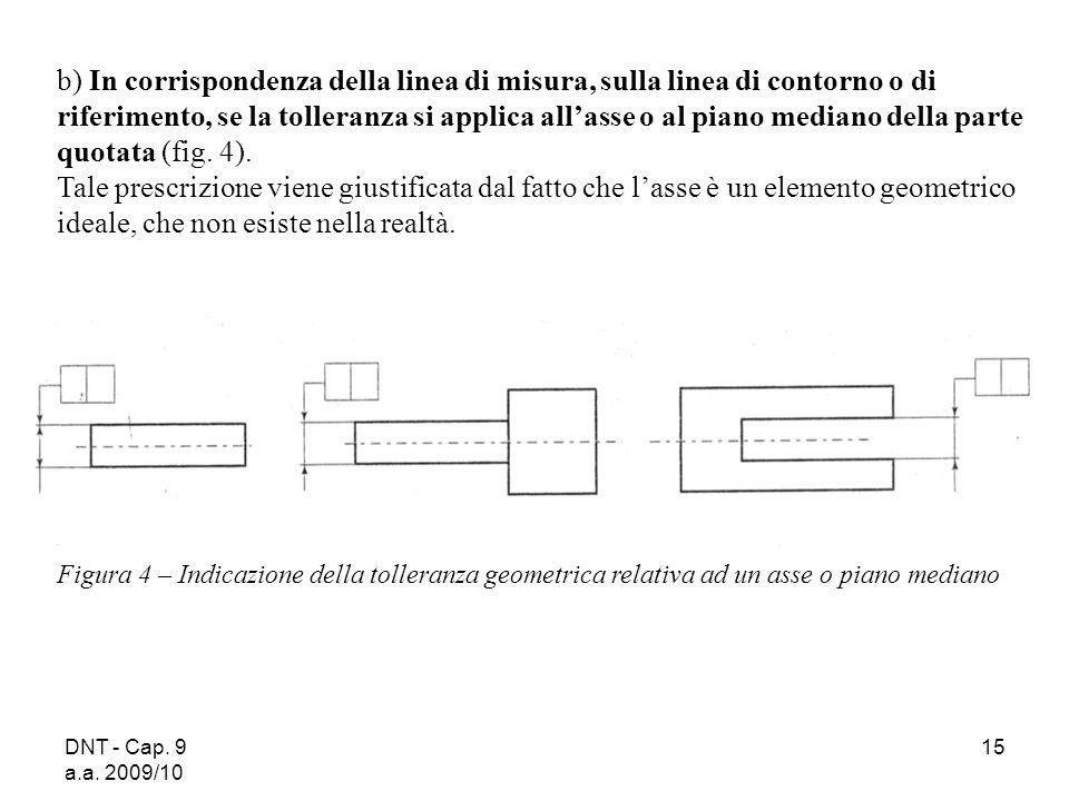 DNT - Cap. 9 a.a. 2009/10 15 b) In corrispondenza della linea di misura, sulla linea di contorno o di riferimento, se la tolleranza si applica allasse