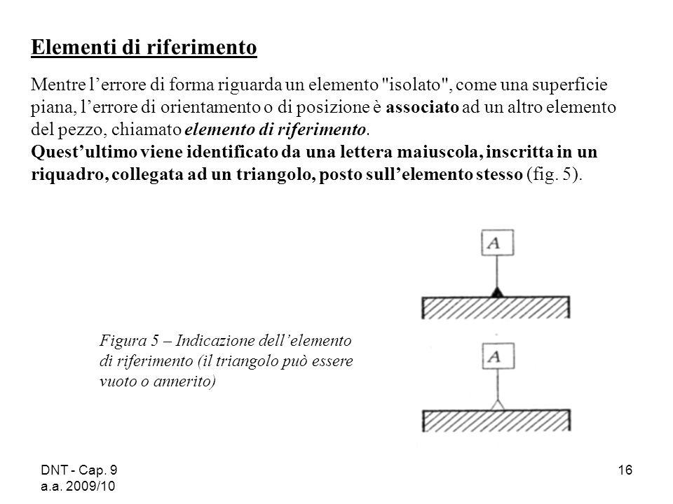 DNT - Cap. 9 a.a. 2009/10 16 Elementi di riferimento Mentre lerrore di forma riguarda un elemento