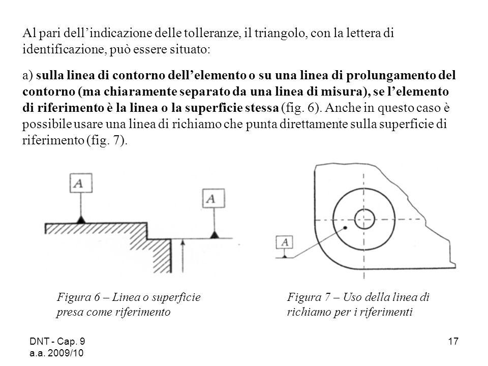 DNT - Cap. 9 a.a. 2009/10 17 Al pari dellindicazione delle tolleranze, il triangolo, con la lettera di identificazione, può essere situato: a) sulla l