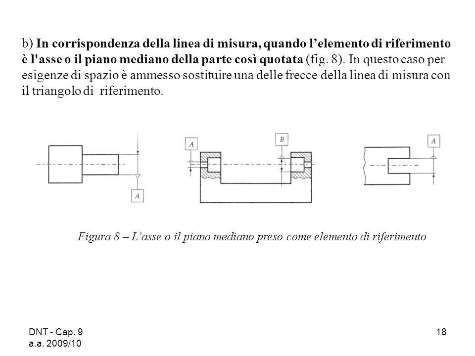 DNT - Cap. 9 a.a. 2009/10 18 b) In corrispondenza della linea di misura, quando lelemento di riferimento è l'asse o il piano mediano della parte così