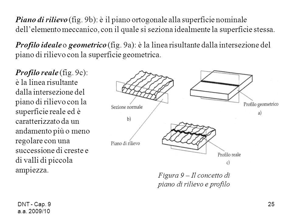 DNT - Cap. 9 a.a. 2009/10 25 Piano di rilievo (fig. 9b): è il piano ortogonale alla superficie nominale dellelemento meccanico, con il quale si sezion