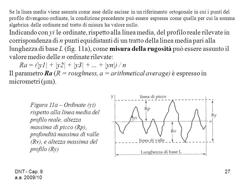 DNT - Cap. 9 a.a. 2009/10 27 Se la linea media viene assunta come asse delle ascisse in un riferimento ortogonale in cui i punti del profilo divengono