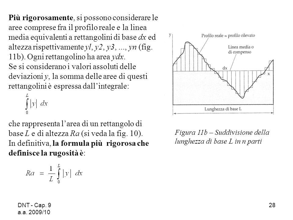 DNT - Cap. 9 a.a. 2009/10 28 Più rigorosamente, si possono considerare le aree comprese fra il profilo reale e la linea media equivalenti a rettangoli