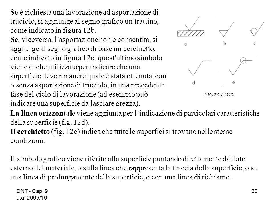 DNT - Cap. 9 a.a. 2009/10 30 Se è richiesta una lavorazione ad asportazione di truciolo, si aggiunge al segno grafico un trattino, come indicato in fi