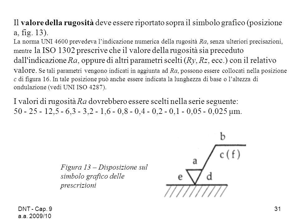 DNT - Cap. 9 a.a. 2009/10 31 Il valore della rugosità deve essere riportato sopra il simbolo grafico (posizione a, fig. 13). La norma UNI 4600 prevede