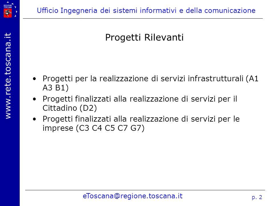 Ufficio Ingegneria dei sistemi informativi e della comunicazione eToscana@regione.toscana.it p. 2 Progetti Rilevanti Progetti per la realizzazione di
