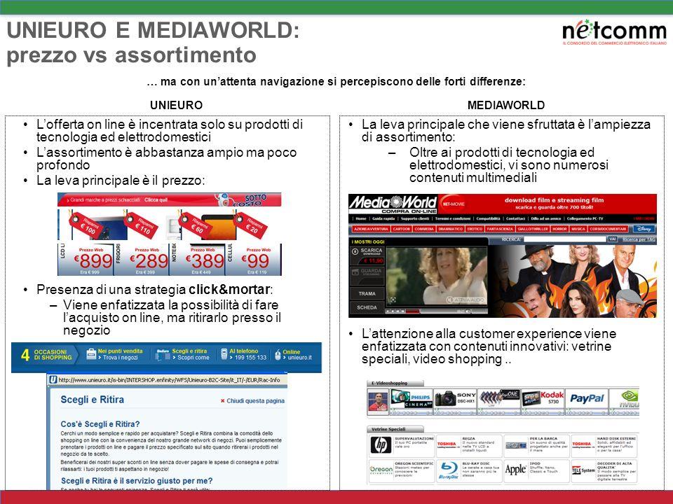 UNIEURO E MEDIAWORLD Unieuro e Mediaworld rappresentano in Italia due punti di riferimento per lo shopping tecnologico Nel 2009 i due siti avranno un