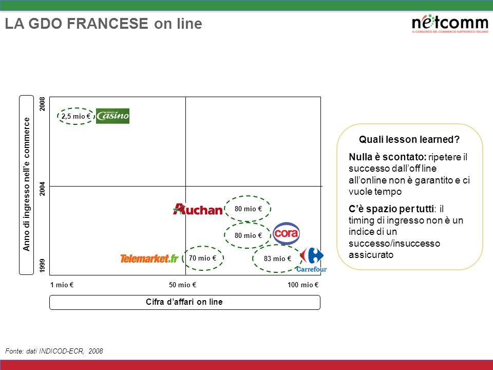 LA GDO FRANCESE on line 20081999 Il pioniere Telemarket.fr è uno dei pionieri delle vendite on line in Francia: la sua presenza risale al 96 su Minitel e dal 2000 su Internet Il pioniere Telemarket.fr è uno dei pionieri delle vendite on line in Francia: la sua presenza risale al 96 su Minitel e dal 2000 su Internet Chi non entra … Leclerc, prima insegna off line per quota di mercato, non ha un sito di e commerce, persegue una politica click&mortar: alle- commerce preferisce le-marketing Chi non entra … Leclerc, prima insegna off line per quota di mercato, non ha un sito di e commerce, persegue una politica click&mortar: alle- commerce preferisce le-marketing … chi entra tardi Solo fra il 2007 e il 2008 hanno fatto il loro ingresso on line Monoprix, System U e Casino … chi entra tardi Solo fra il 2007 e il 2008 hanno fatto il loro ingresso on line Monoprix, System U e Casino Lex pioniere Telemarket.fr oggi ha un giro daffari di 70 milioni di.