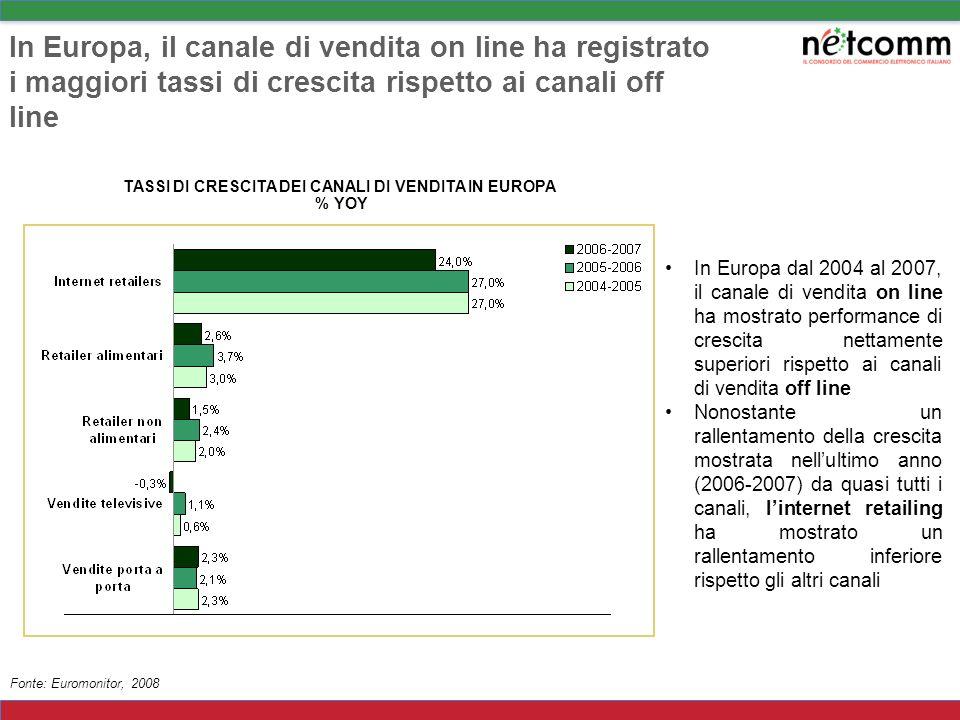 B MULTICANALITA: CONFRONTO ITALIA EUROPA
