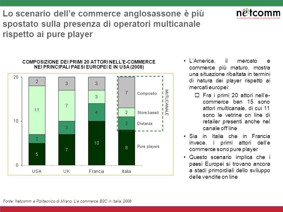 In Italia i pure player hanno rappresentato il 51% delle commerce fino al 2008, ma nel 2009 si prevedono in crescita i player multicanale I seller on