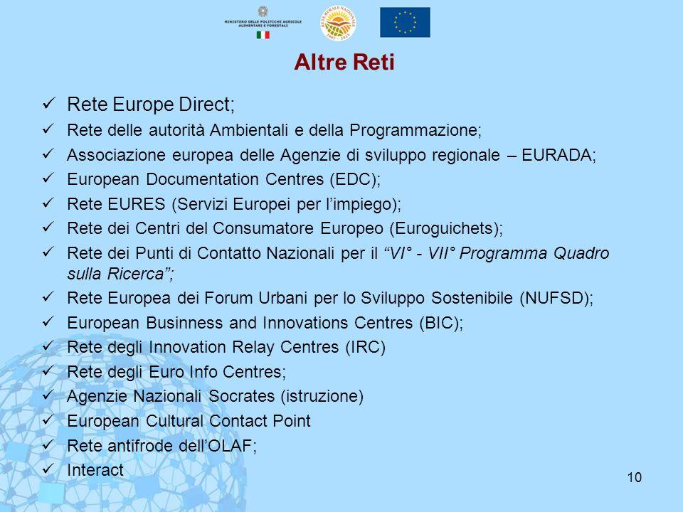 10 Altre Reti Rete Europe Direct; Rete delle autorità Ambientali e della Programmazione; Associazione europea delle Agenzie di sviluppo regionale – EU