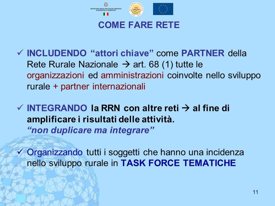 11 COME FARE RETE INCLUDENDO attori chiave come PARTNER della Rete Rurale Nazionale art. 68 (1) tutte le organizzazioni ed amministrazioni coinvolte n