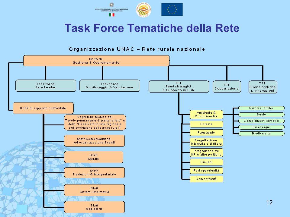 12 Task Force Tematiche della Rete
