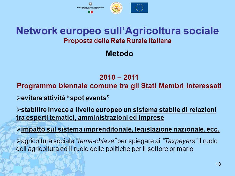 18 Network europeo sullAgricoltura sociale Proposta della Rete Rurale Italiana Metodo 2010 – 2011 Programma biennale comune tra gli Stati Membri inter
