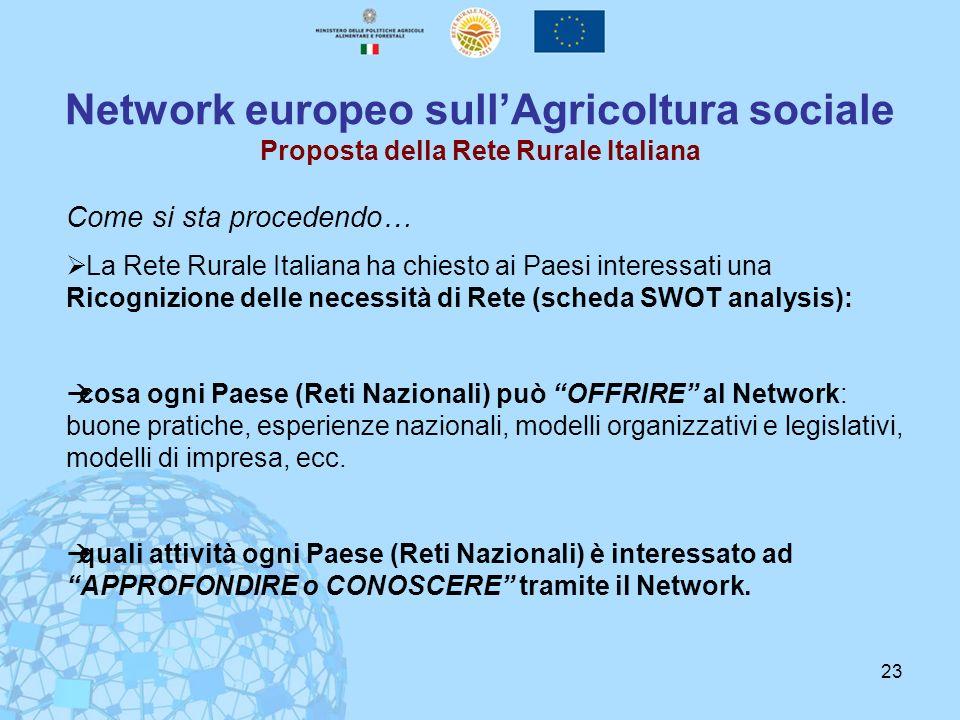 23 Network europeo sullAgricoltura sociale Proposta della Rete Rurale Italiana Come si sta procedendo… La Rete Rurale Italiana ha chiesto ai Paesi int