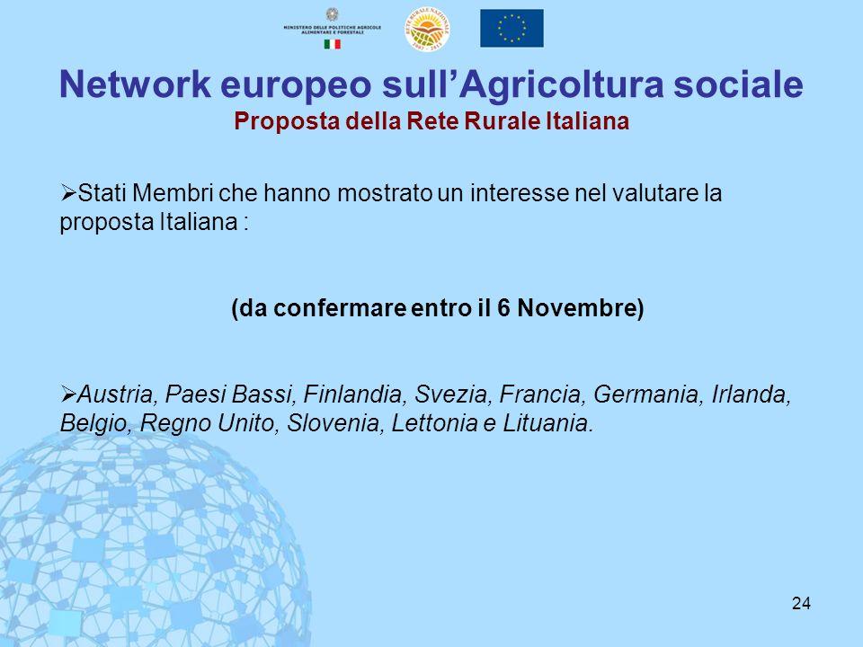 24 Network europeo sullAgricoltura sociale Proposta della Rete Rurale Italiana Stati Membri che hanno mostrato un interesse nel valutare la proposta I