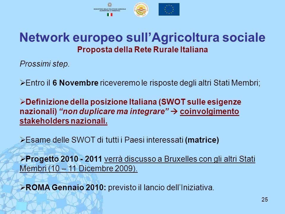 25 Network europeo sullAgricoltura sociale Proposta della Rete Rurale Italiana Prossimi step. Entro il 6 Novembre riceveremo le risposte degli altri S