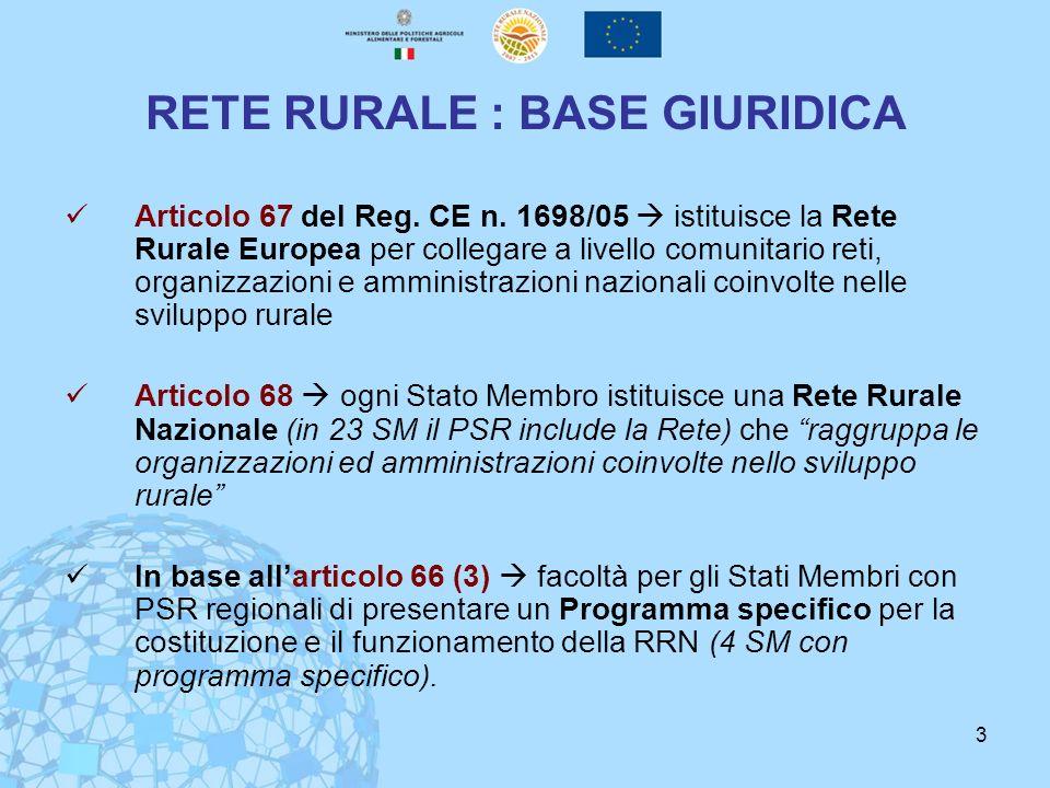 3 RETE RURALE : BASE GIURIDICA Articolo 67 del Reg. CE n. 1698/05 istituisce la Rete Rurale Europea per collegare a livello comunitario reti, organizz