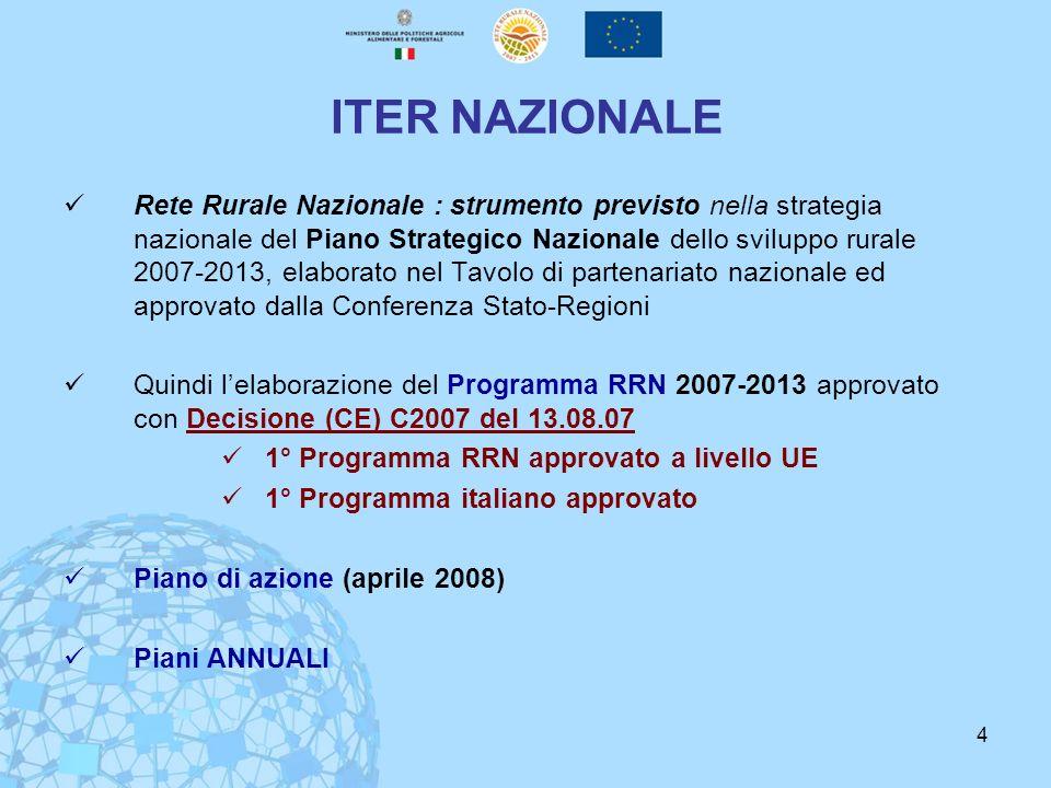 4 ITER NAZIONALE Rete Rurale Nazionale : strumento previsto nella strategia nazionale del Piano Strategico Nazionale dello sviluppo rurale 2007-2013,