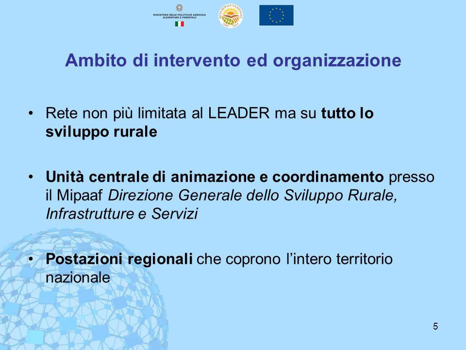 5 Ambito di intervento ed organizzazione Rete non più limitata al LEADER ma su tutto lo sviluppo rurale Unità centrale di animazione e coordinamento p