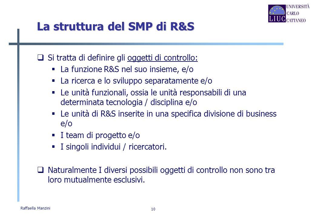 Raffaella Manzini 10 Si tratta di definire gli oggetti di controllo: La funzione R&S nel suo insieme, e/o La ricerca e lo sviluppo separatamente e/o L