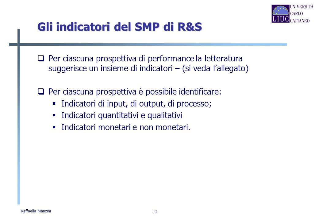 Raffaella Manzini 12 Gli indicatori del SMP di R&S Per ciascuna prospettiva di performance la letteratura suggerisce un insieme di indicatori – (si ve
