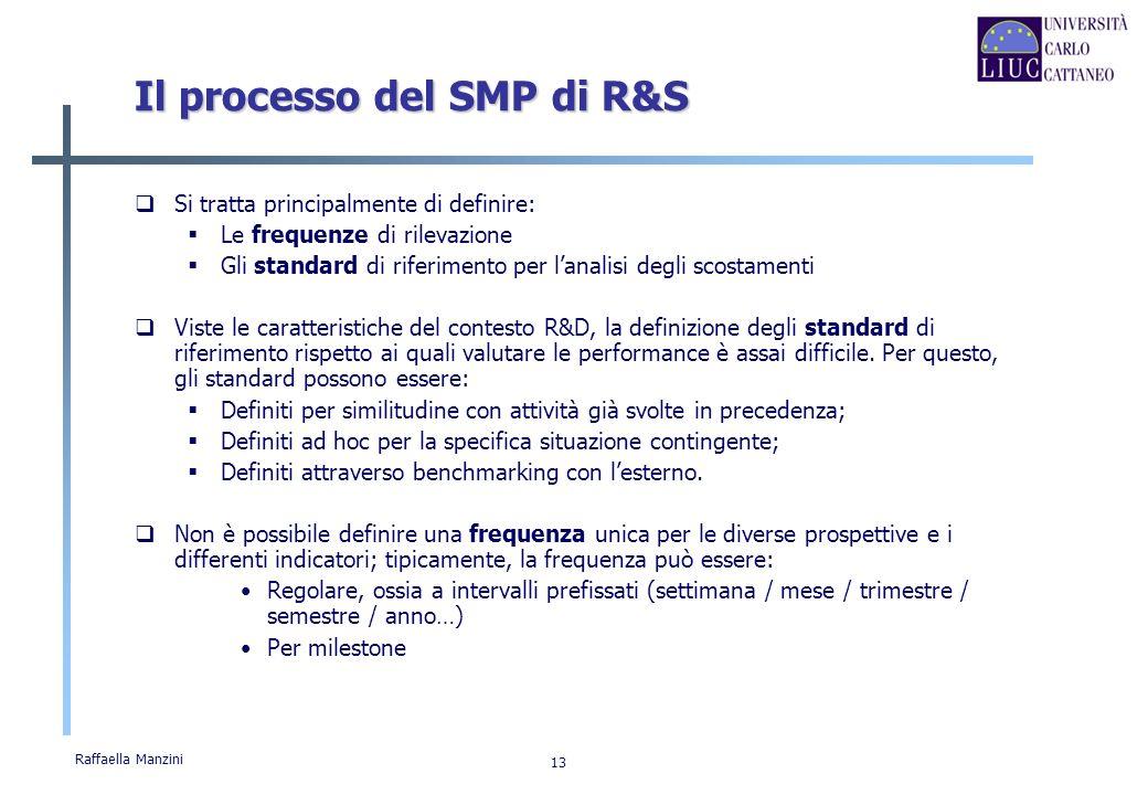 Raffaella Manzini 13 Si tratta principalmente di definire: Le frequenze di rilevazione Gli standard di riferimento per lanalisi degli scostamenti Vist