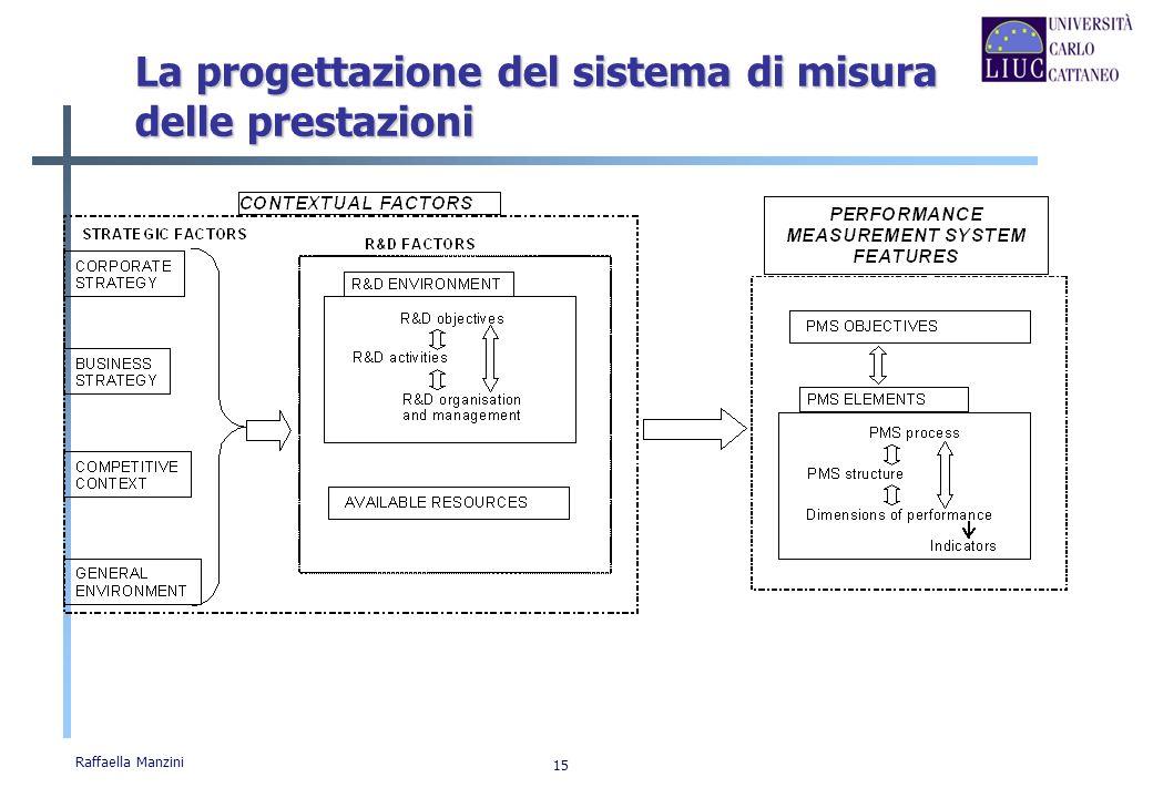 Raffaella Manzini 15 La progettazione del sistema di misura delle prestazioni