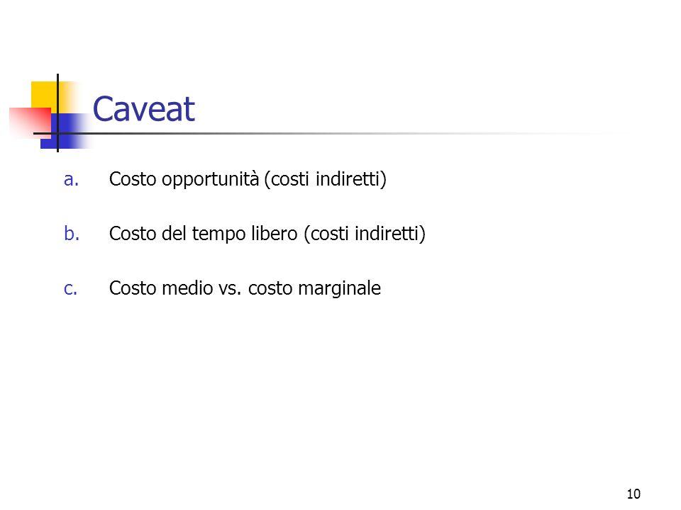 10 Caveat a.Costo opportunità (costi indiretti) b.Costo del tempo libero (costi indiretti) c.Costo medio vs. costo marginale