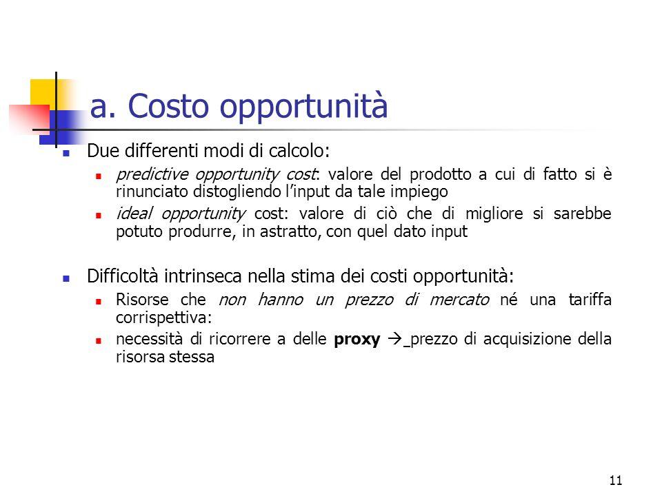 11 a. Costo opportunità Due differenti modi di calcolo: predictive opportunity cost: valore del prodotto a cui di fatto si è rinunciato distogliendo l