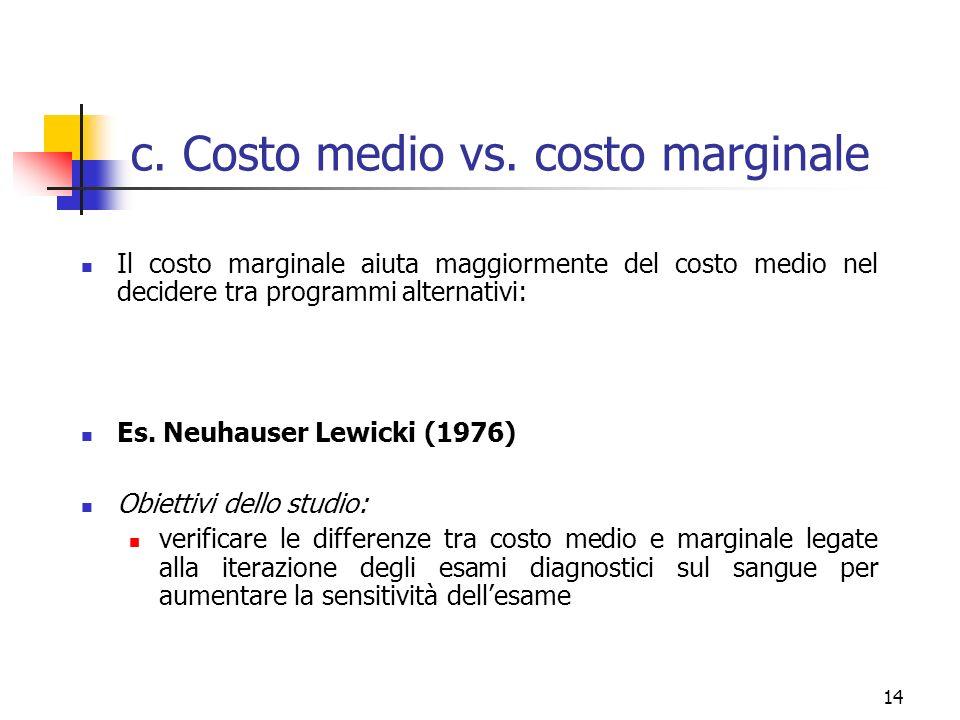 14 c. Costo medio vs. costo marginale Il costo marginale aiuta maggiormente del costo medio nel decidere tra programmi alternativi: Es. Neuhauser Lewi