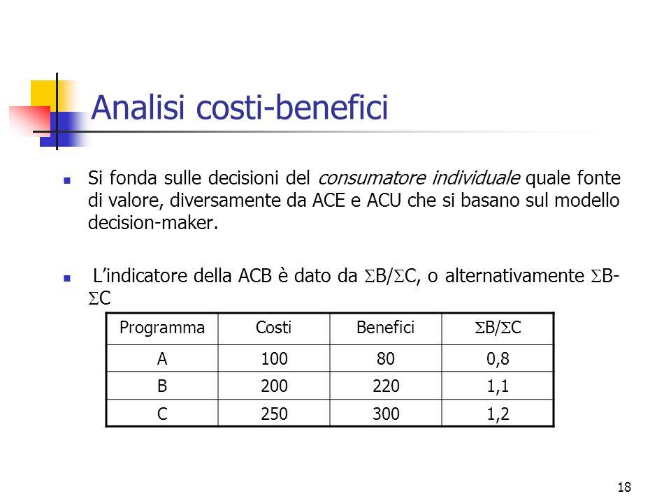 18 Analisi costi-benefici Si fonda sulle decisioni del consumatore individuale quale fonte di valore, diversamente da ACE e ACU che si basano sul mode
