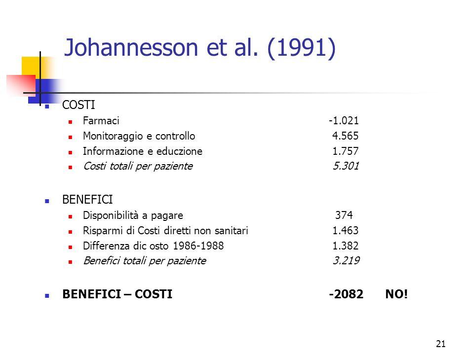 21 Johannesson et al. (1991) COSTI Farmaci-1.021 Monitoraggio e controllo 4.565 Informazione e educzione 1.757 Costi totali per paziente 5.301 BENEFIC