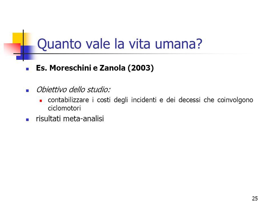 25 Es. Moreschini e Zanola (2003) Obiettivo dello studio: contabilizzare i costi degli incidenti e dei decessi che coinvolgono ciclomotori risultati m