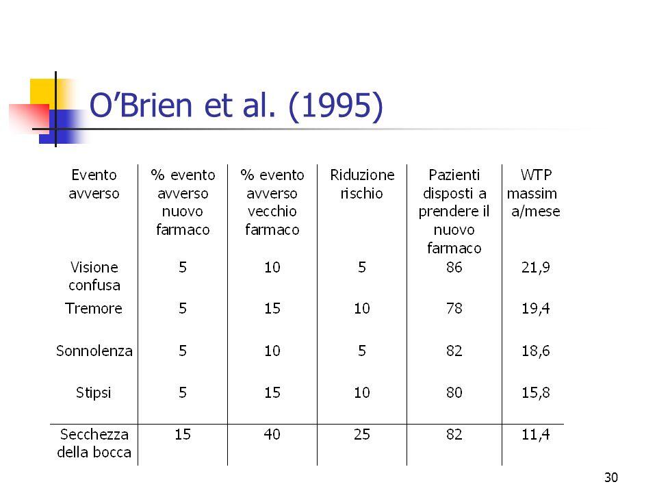 30 OBrien et al. (1995)