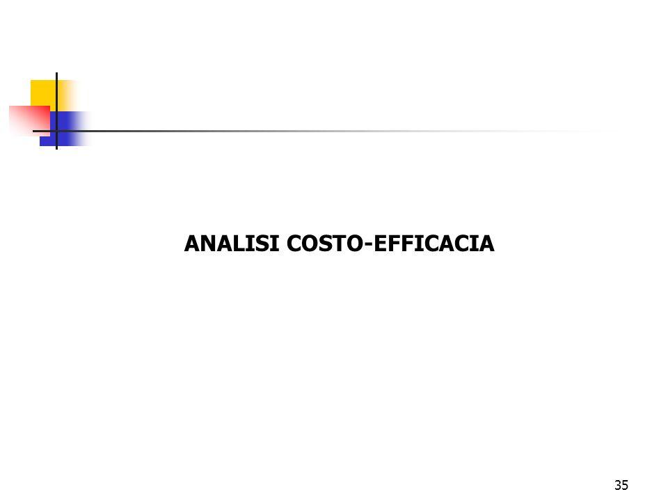 35 ANALISI COSTO-EFFICACIA