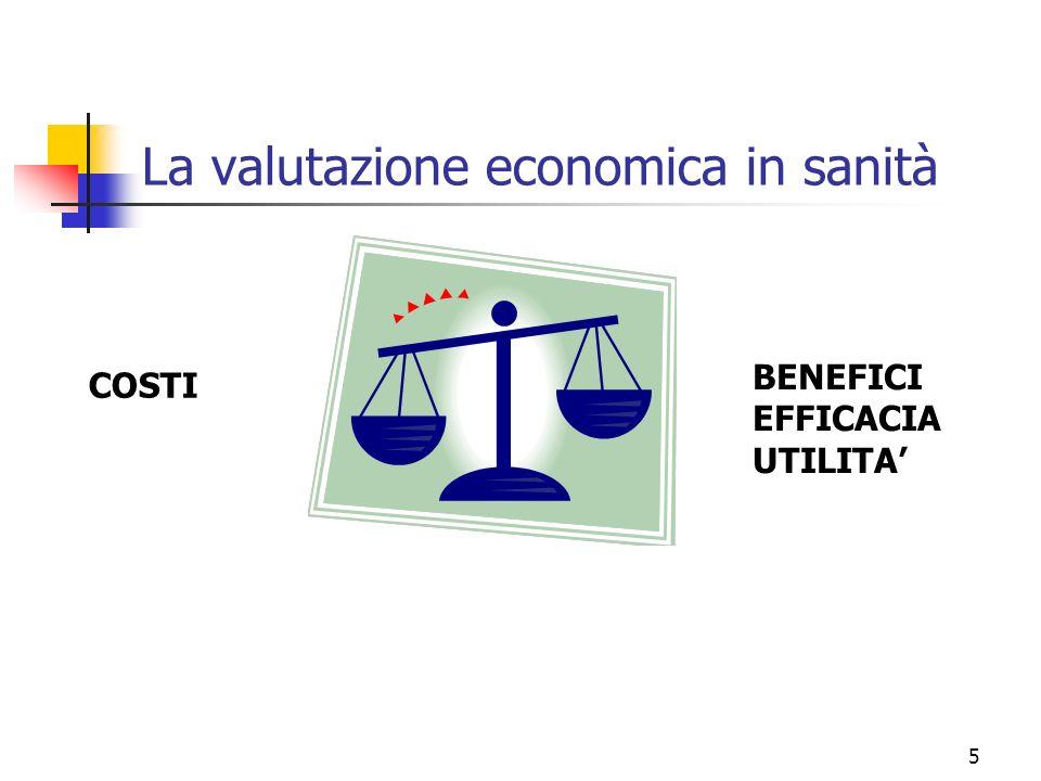 5 La valutazione economica in sanità COSTI BENEFICI EFFICACIA UTILITA