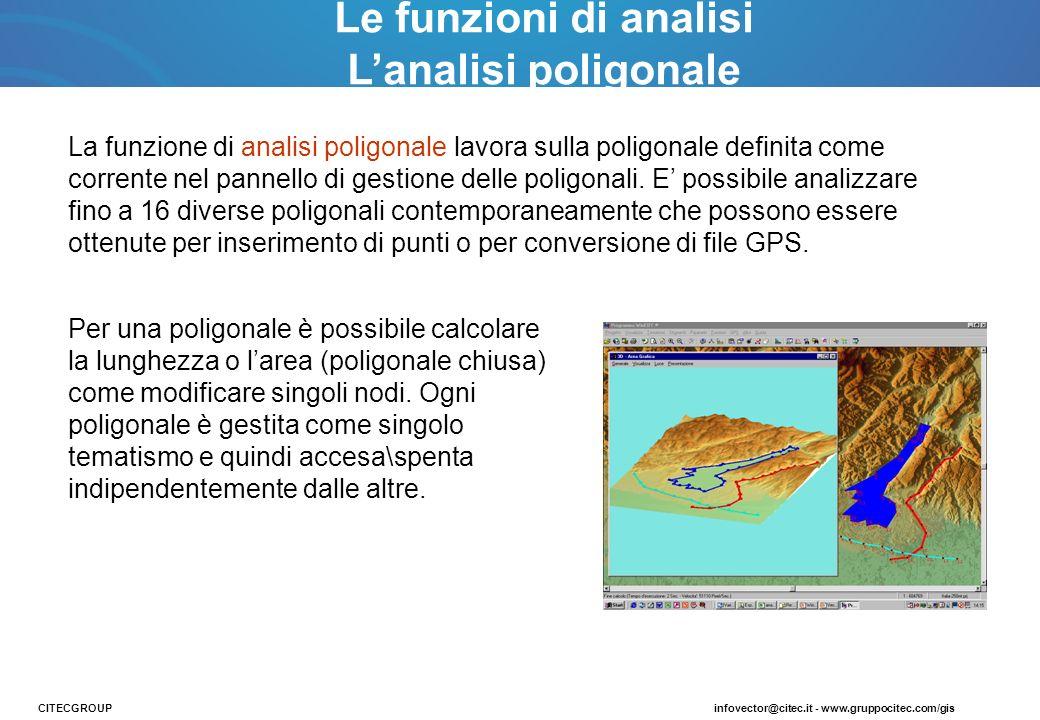 La funzione di analisi poligonale lavora sulla poligonale definita come corrente nel pannello di gestione delle poligonali. E possibile analizzare fin