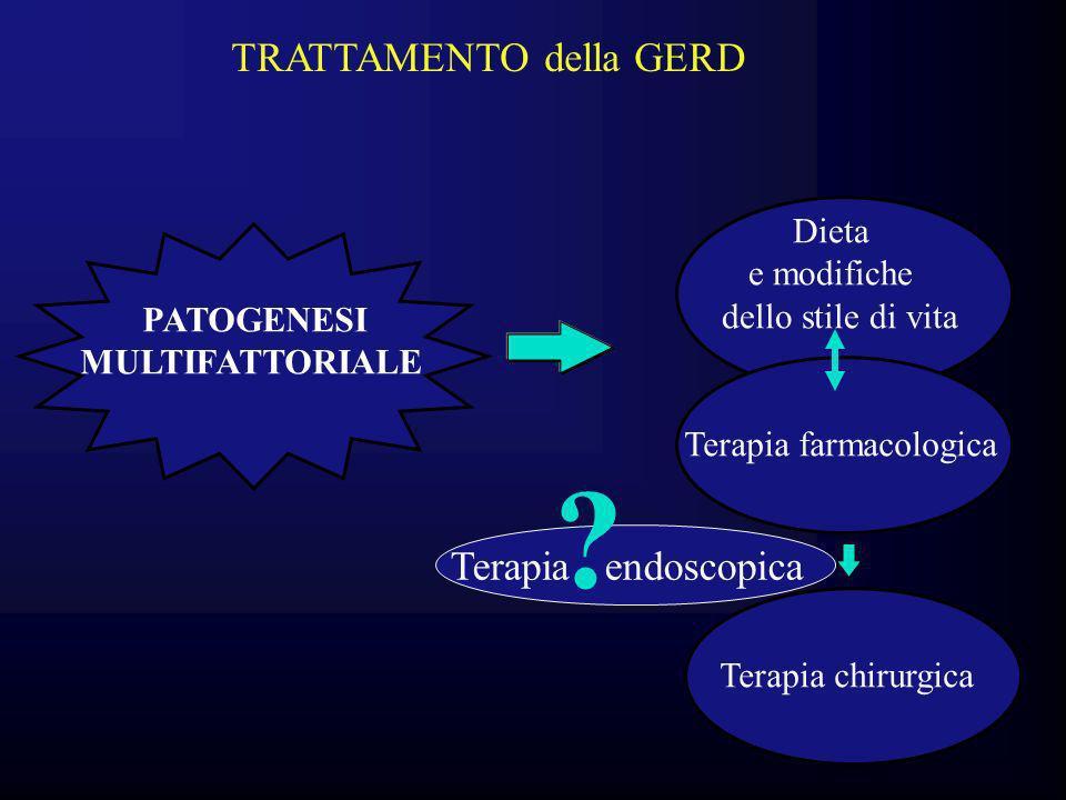 PATOGENESI MULTIFATTORIALE Dieta e modifiche dello stile di vita Terapia farmacologica Terapia chirurgica Terapia endoscopica ? TRATTAMENTO della GERD