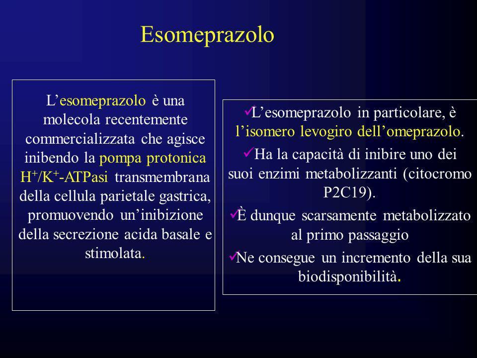 Lesomeprazolo è una molecola recentemente commercializzata che agisce inibendo la pompa protonica H + /K + -ATPasi transmembrana della cellula parieta