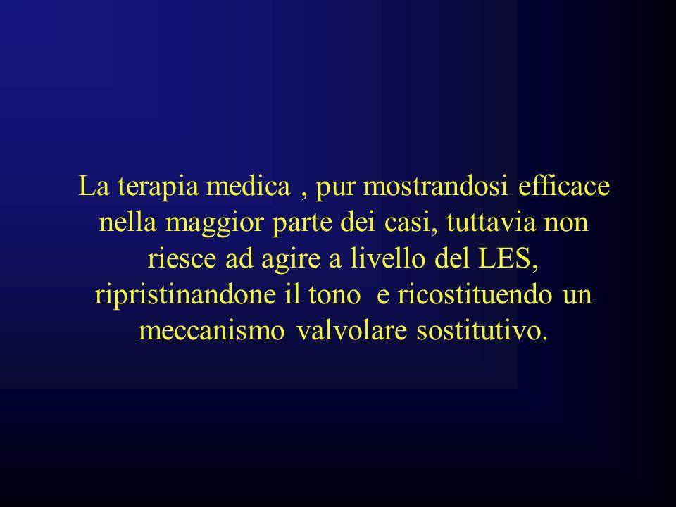 La terapia medica, pur mostrandosi efficace nella maggior parte dei casi, tuttavia non riesce ad agire a livello del LES, ripristinandone il tono e ri