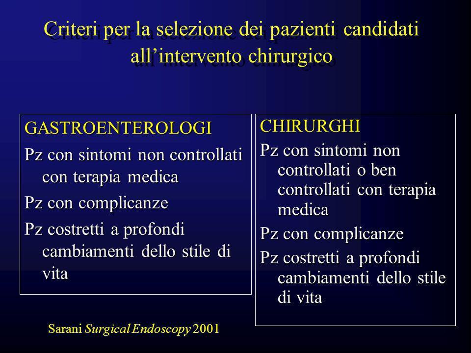GASTROENTEROLOGI Pz con sintomi non controllati con terapia medica Pz con complicanze Pz costretti a profondi cambiamenti dello stile di vita CHIRURGH