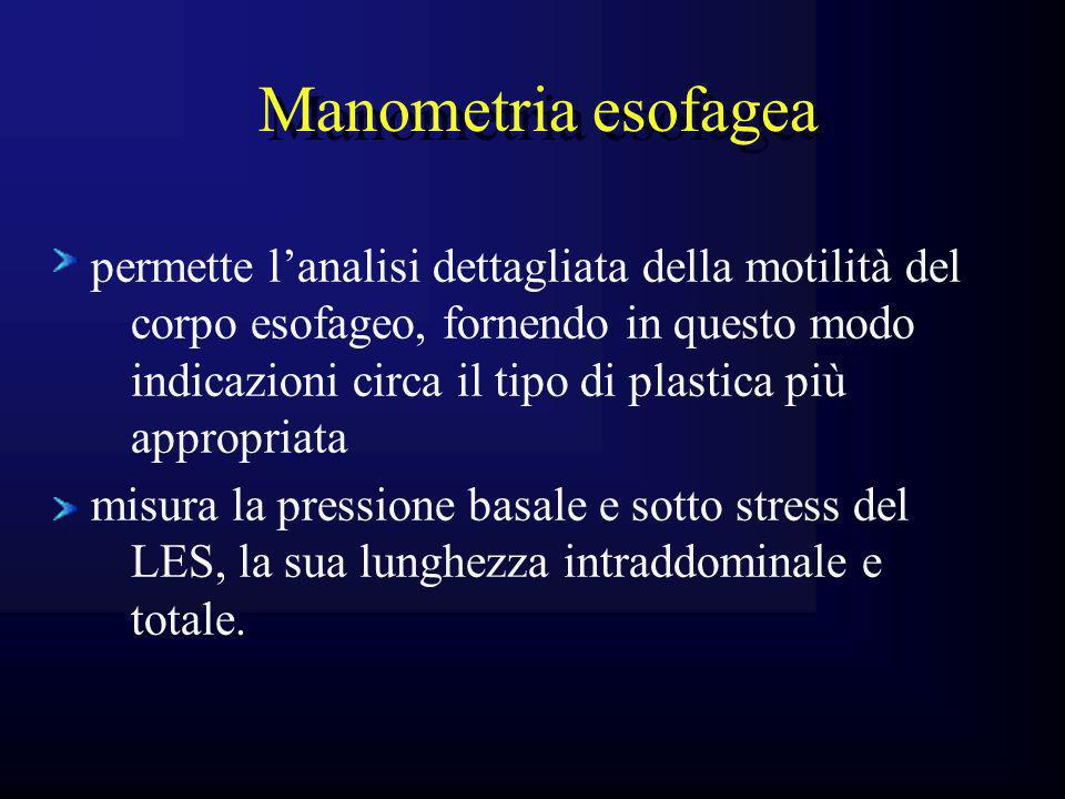 Manometria esofagea permette lanalisi dettagliata della motilità del corpo esofageo, fornendo in questo modo indicazioni circa il tipo di plastica più