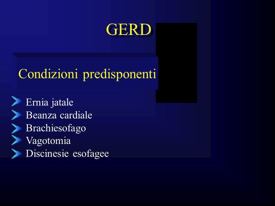 GERD Ernia jatale Beanza cardiale Brachiesofago Vagotomia Discinesie esofagee Condizioni predisponenti