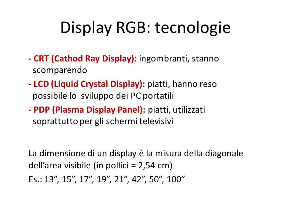 Esempio: il più grande display LCD (100, 2007)